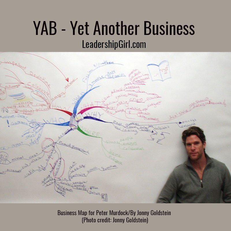 YAB- Yet Another Business
