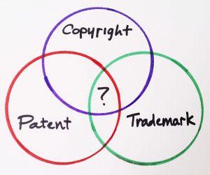 Brand Protection Fundamentals: Trademarks 1