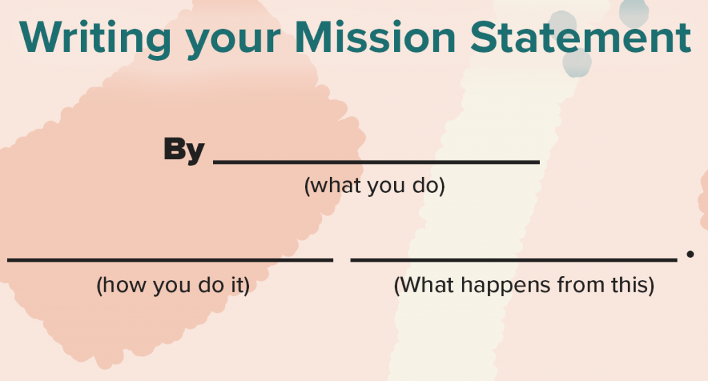 How to Write your Vision & Mission for Success in your Business 7