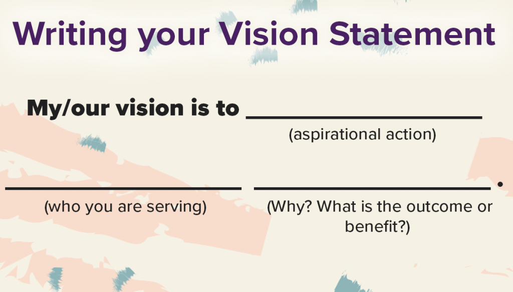 How to Write your Vision & Mission for Success in your Business 4